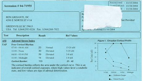 vardenafil levitra 10 mg